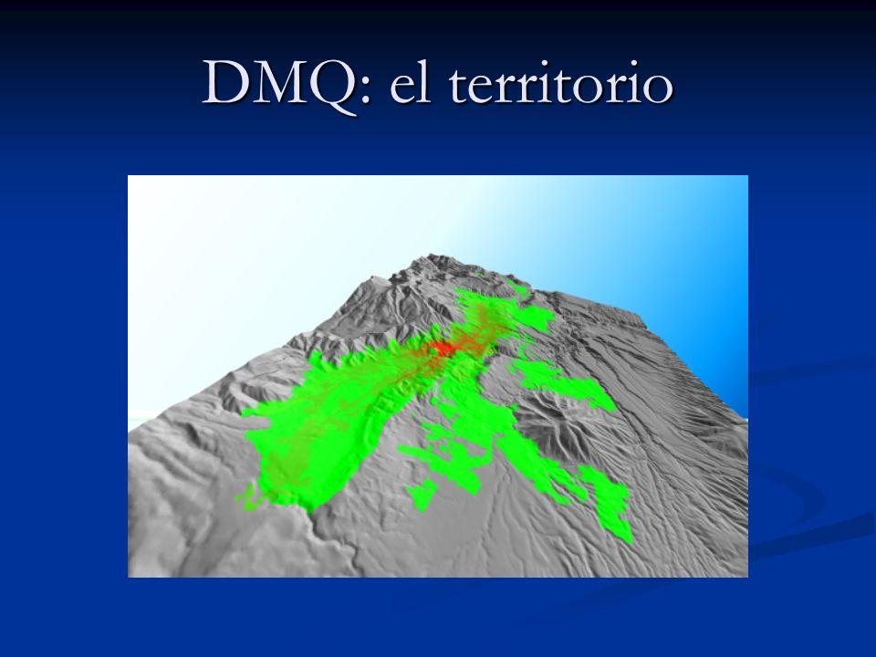 proyectos al 2009 Territoriales: Red de centralidades distritales Red de centralidades distritales Malla urbana de espacio público.