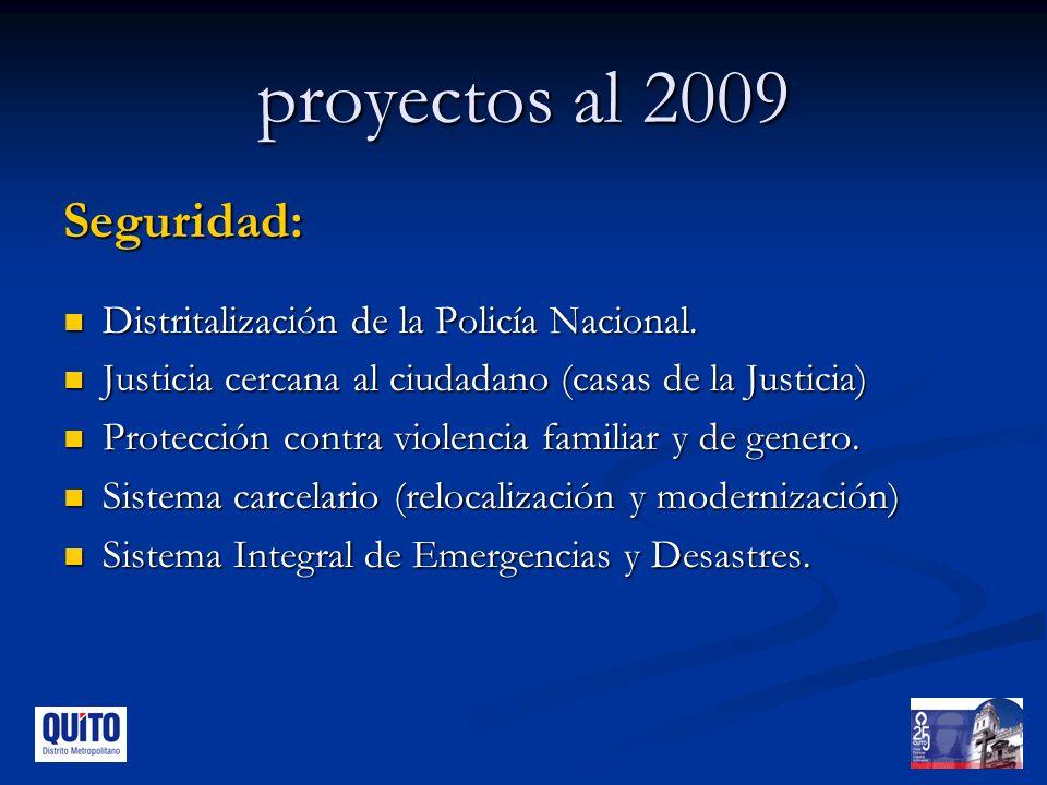 proyectos al 2009 Seguridad: Distritalización de la Policía Nacional.