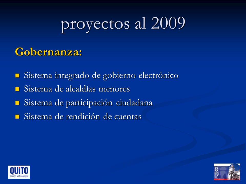 proyectos al 2009 Gobernanza: Sistema integrado de gobierno electrónico Sistema integrado de gobierno electrónico Sistema de alcaldías menores Sistema de alcaldías menores Sistema de participación ciudadana Sistema de participación ciudadana Sistema de rendición de cuentas Sistema de rendición de cuentas
