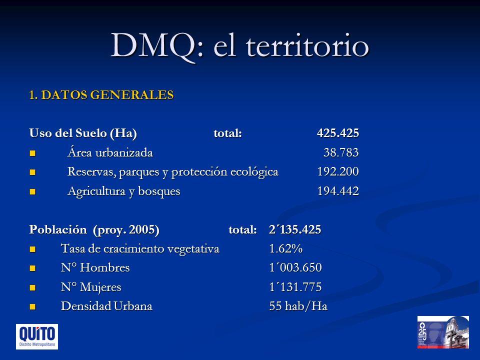 proyectos al 2009 Movilidad y accesibilidad: METROBUS Q.
