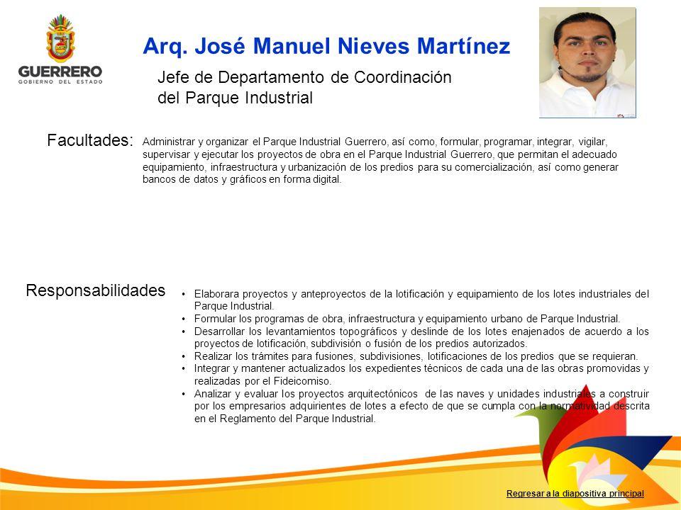 Facultades: Responsabilidades Regresar a la diapositiva principal Administrar y organizar el Parque Industrial Guerrero, así como, formular, programar