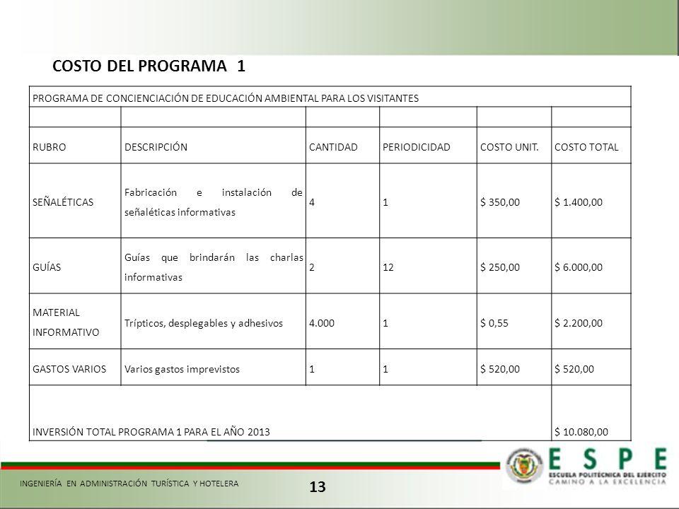 PROGRAMA DE CONCIENCIACIÓN DE EDUCACIÓN AMBIENTAL PARA LOS VISITANTES RUBRODESCRIPCIÓNCANTIDADPERIODICIDADCOSTO UNIT.COSTO TOTAL SEÑALÉTICAS Fabricaci