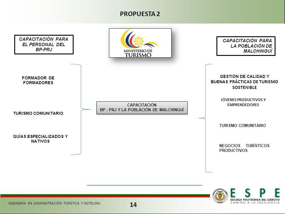 CAPACITACIÓN BP - PRJ Y LA POBLACIÓN DE MALCHINGUÍ CAPACITACIÓN BP - PRJ Y LA POBLACIÓN DE MALCHINGUÍ CAPACITACIÓN PARA EL PERSONAL DEL BP-PRJ FORMADO