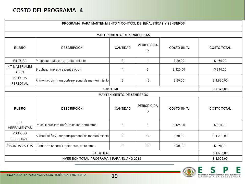 19 COSTO DEL PROGRAMA 4 PROGRAMA PARA MANTENIMIENTO Y CONTROL DE SEÑALETICAS Y SENDEROS MANTENIMIENTO DE SEÑALÉTICAS RUBRODESCRIPCIÓNCANTIDAD PERIODIC
