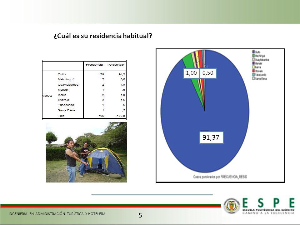 5 ¿Cuál es su residencia habitual? 91,37 1,000,50 INGENIERÍA EN ADMINISTRACIÓN TURÍSTICA Y HOTELERA