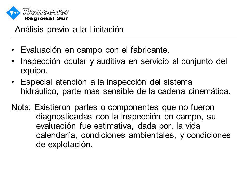 Análisis previo a la Licitación Evaluación en campo con el fabricante.