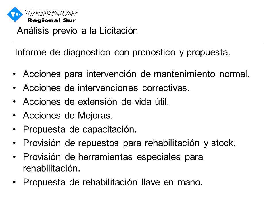 Informe de diagnostico con pronostico y propuesta.
