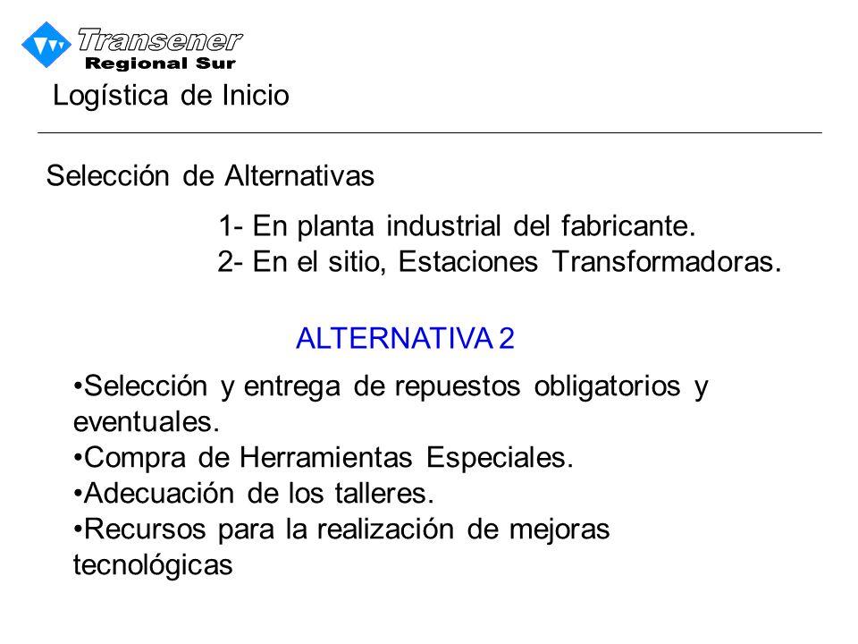 Selección de Alternativas 1- En planta industrial del fabricante.