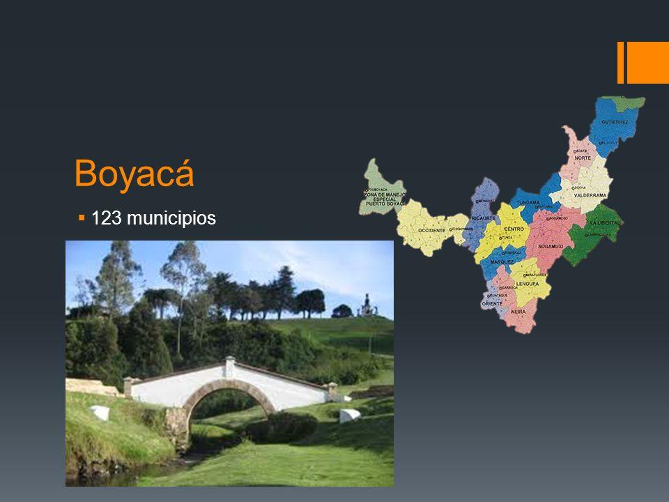 Boyacá 123 municipios