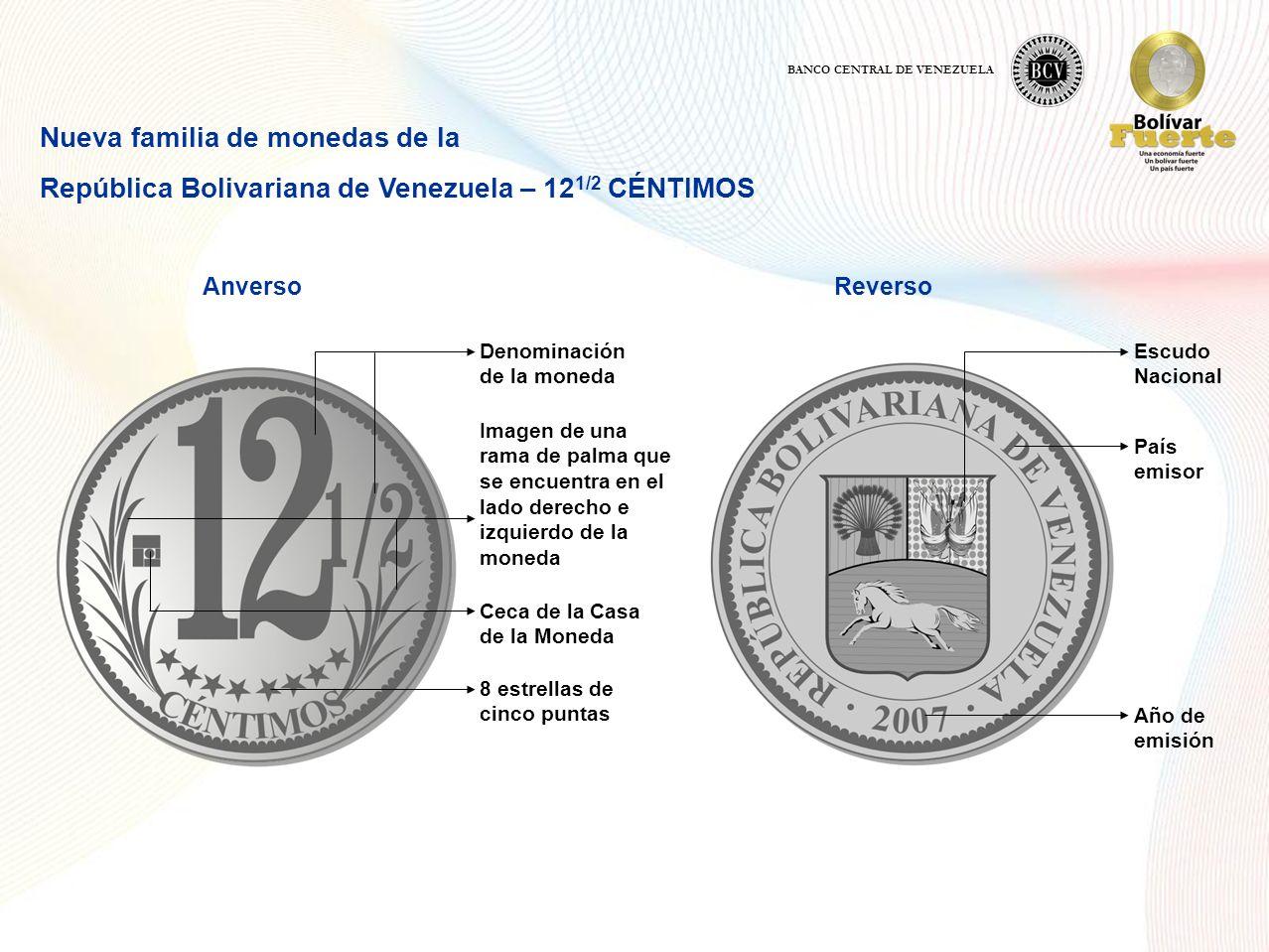 AnversoReverso Denominación de la moneda Imagen de una rama de palma que se encuentra en el lado derecho e izquierdo de la moneda Ceca de la Casa de l