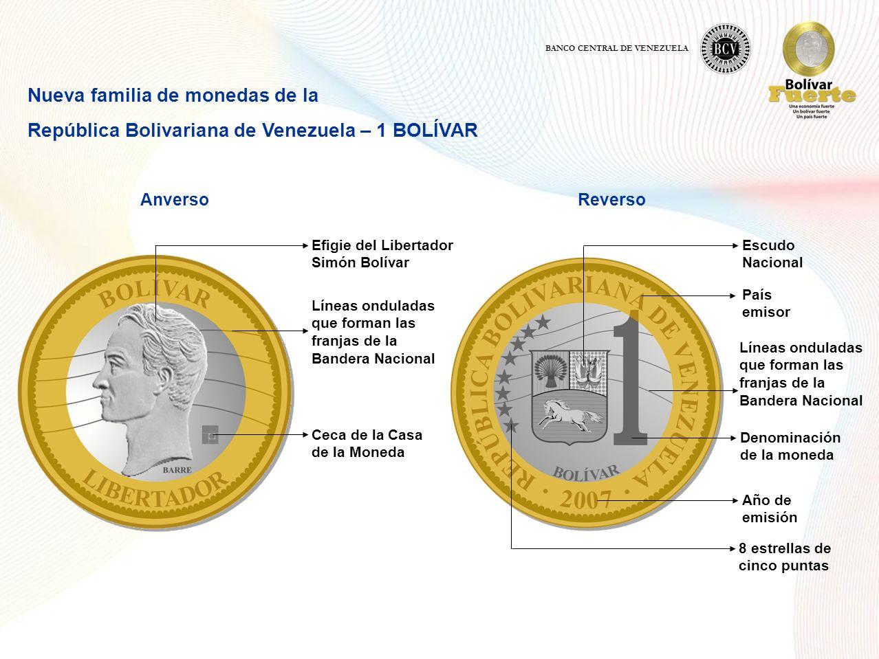 AnversoReverso Efigie del Libertador Simón Bolívar Líneas onduladas que forman las franjas de la Bandera Nacional Ceca de la Casa de la Moneda 8 estre