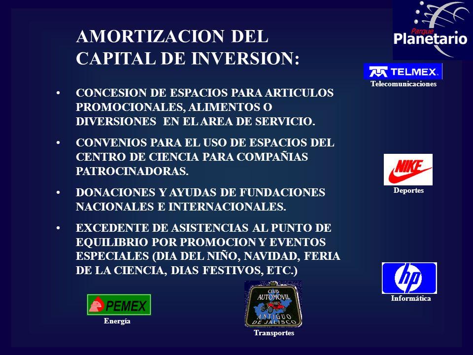 AMORTIZACION DEL CAPITAL DE INVERSION: CONCESION DE ESPACIOS PARA ARTICULOS PROMOCIONALES, ALIMENTOS O DIVERSIONES EN EL AREA DE SERVICIO. CONVENIOS P
