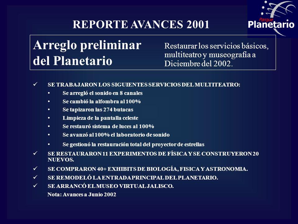 REPORTE AVANCES 2001 Arreglo preliminar del Planetario Restaurar los servicios básicos, multiteatro y museografía a Diciembre del 2002. SE TRABAJARON