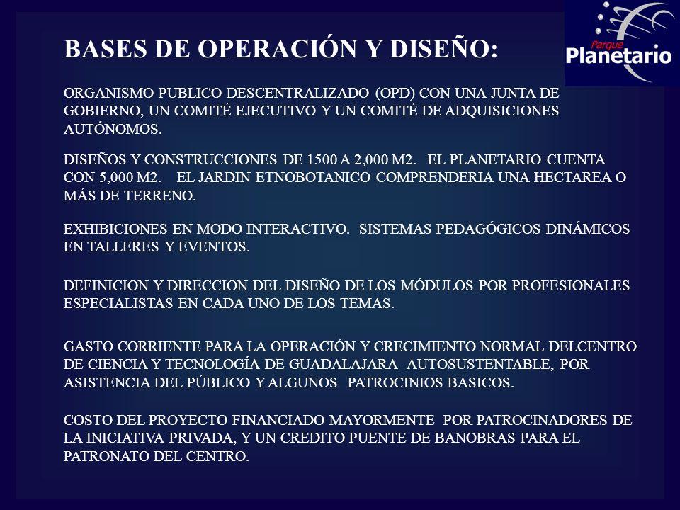 DEFINICION Y DIRECCION DEL DISEÑO DE LOS MÓDULOS POR PROFESIONALES ESPECIALISTAS EN CADA UNO DE LOS TEMAS. EXHIBICIONES EN MODO INTERACTIVO. SISTEMAS