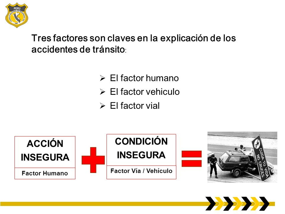 Tres factores son claves en la explicación de los accidentes de tránsito : El factor humano El factor vehiculo El factor vial ACCIÓN INSEGURA Factor Humano CONDICIÓN INSEGURA Factor Vía / Vehículo