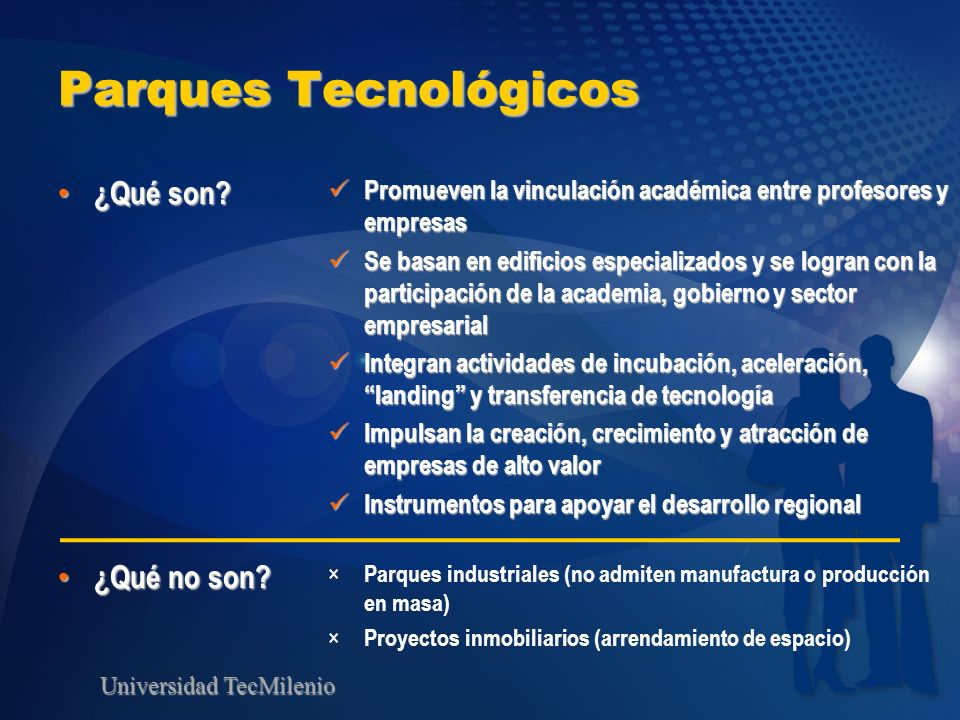Universidad TecMilenio Parques Tecnológicos ¿Qué son? ¿Qué son? ¿Qué no son? ¿Qué no son? Promueven la vinculación académica entre profesores y empres