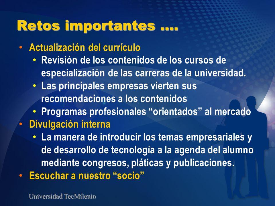 Universidad TecMilenio Retos importantes …. Actualización del currículo Revisión de los contenidos de los cursos de especialización de las carreras de