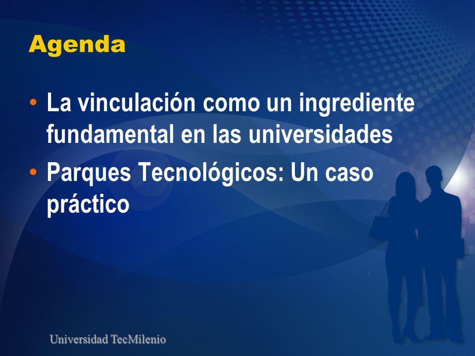 Universidad TecMilenio ¿Qué es la Vinculación.