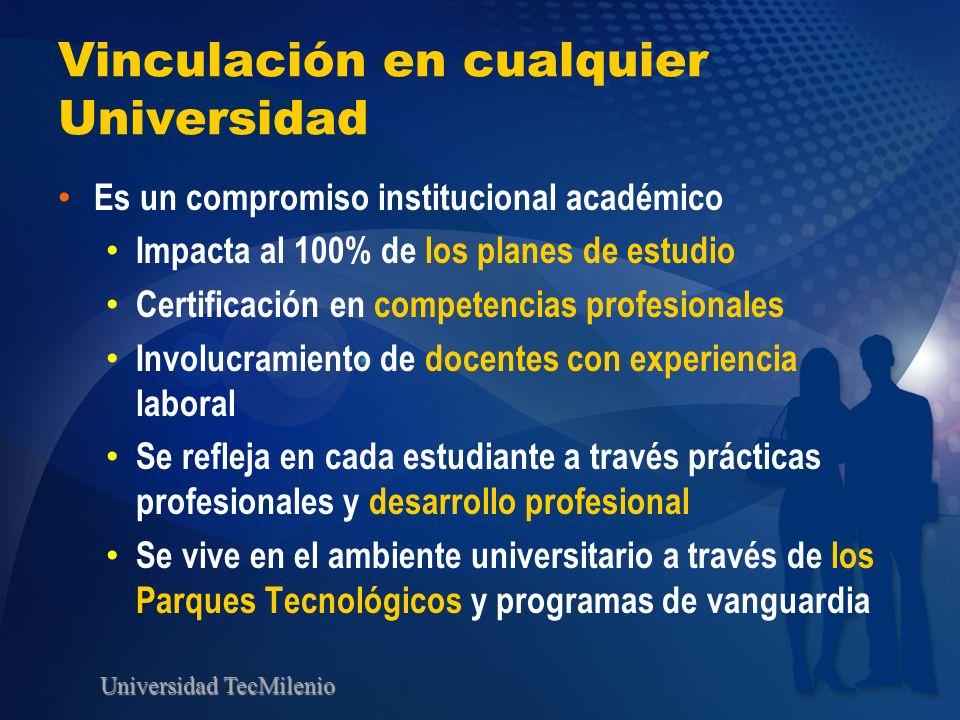 Universidad TecMilenio Vinculación en cualquier Universidad Es un compromiso institucional académico Impacta al 100% de los planes de estudio Certific