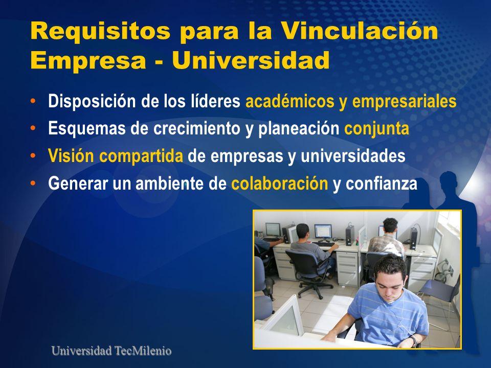Universidad TecMilenio Requisitos para la Vinculación Empresa - Universidad Disposición de los líderes académicos y empresariales Esquemas de crecimie