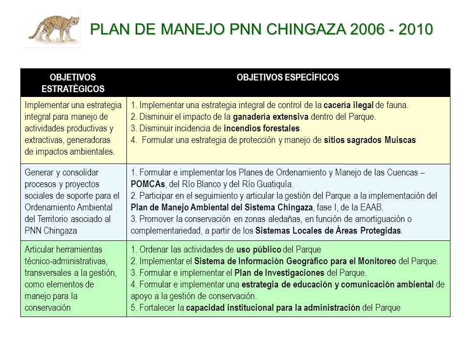 1.Ordenar las actividades de uso público del Parque 2.