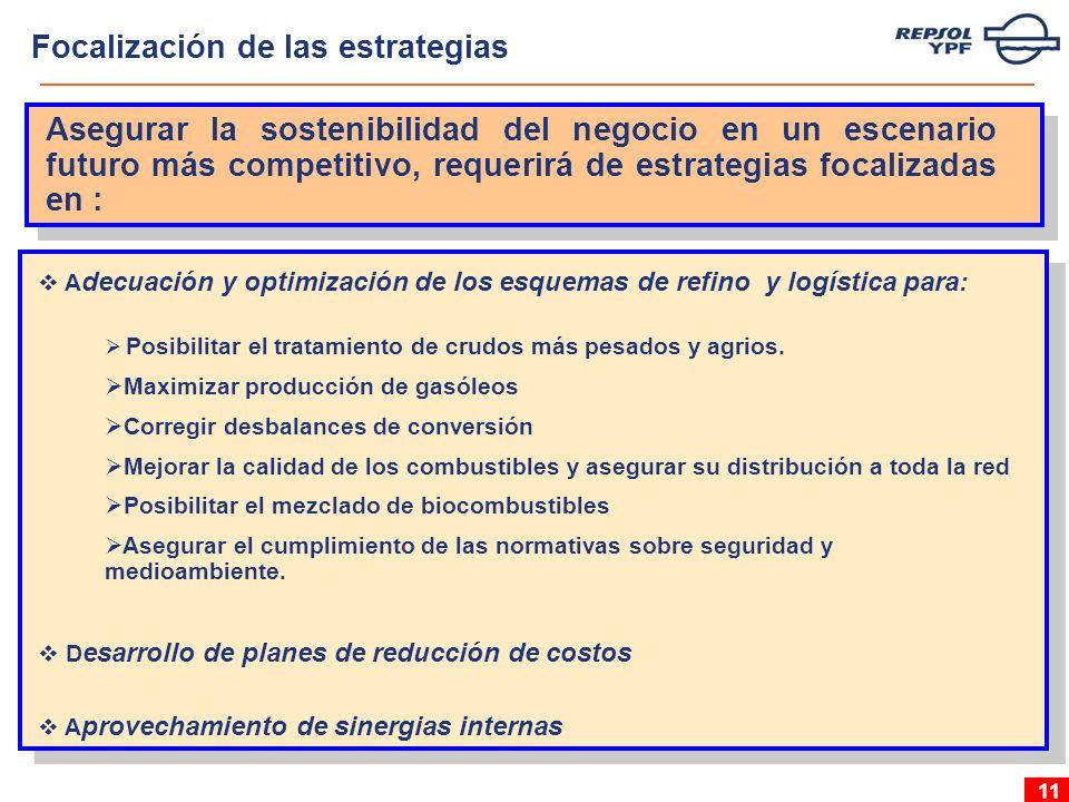 11 A decuación y optimización de los esquemas de refino y logística para: Posibilitar el tratamiento de crudos más pesados y agrios.