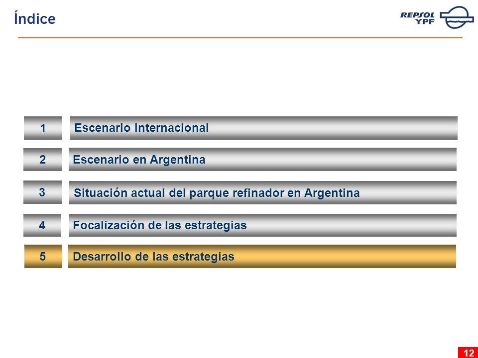 12 2 Escenario en Argentina 3 Situación actual del parque refinador en Argentina 4 Focalización de las estrategias 5 Desarrollo de las estrategias Índice Escenario internacional 1