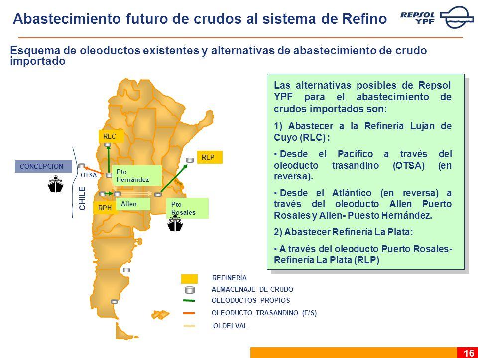 16 REFINERÍA ALMACENAJE DE CRUDO OLEODUCTOS PROPIOS OLEODUCTO TRASANDINO (F/S) Pto Rosales RLC RLP RPH CONCEPCION Pto Hernández Allen OLDELVAL Las alternativas posibles de Repsol YPF para el abastecimiento de crudos importados son: 1) Abastecer a la Refinería Lujan de Cuyo (RLC) : Desde el Pacífico a través del oleoducto trasandino (OTSA) (en reversa).