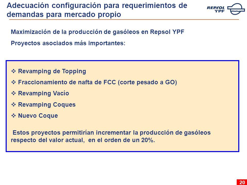 20 Adecuación configuración para requerimientos de demandas para mercado propio Maximización de la producción de gasóleos en Repsol YPF Proyectos asociados más importantes: Revamping de Topping Fraccionamiento de nafta de FCC (corte pesado a GO) Revamping Vacío Revamping Coques Nuevo Coque Estos proyectos permitirían incrementar la producción de gasóleos respecto del valor actual, en el orden de un 20%.