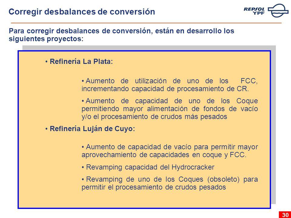 30 Para corregir desbalances de conversión, están en desarrollo los siguientes proyectos: Refinería La Plata: Aumento de utilización de uno de los FCC, incrementando capacidad de procesamiento de CR.