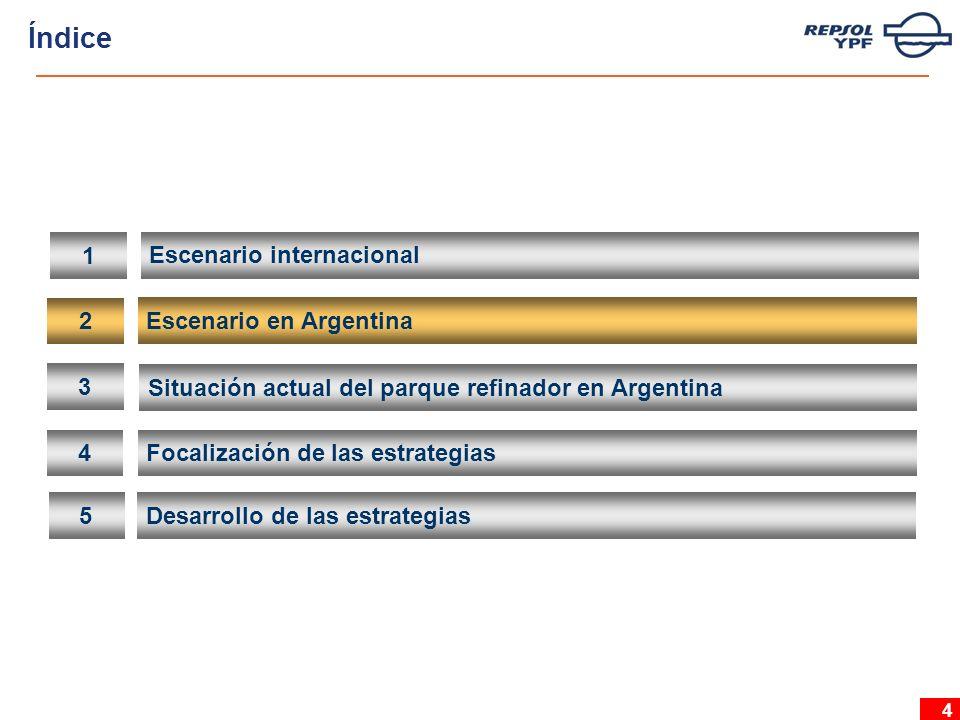 4 2 Escenario en Argentina 3 Situación actual del parque refinador en Argentina 4 Focalización de las estrategias 5 Desarrollo de las estrategias 1 Escenario internacional Índice