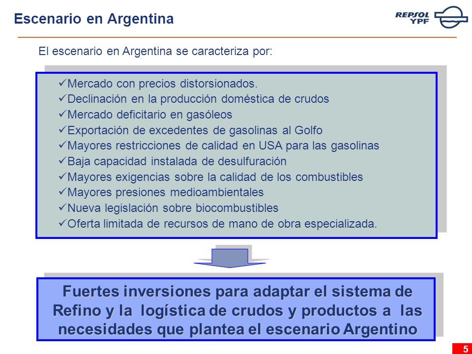 5 Escenario en Argentina Mercado con precios distorsionados.