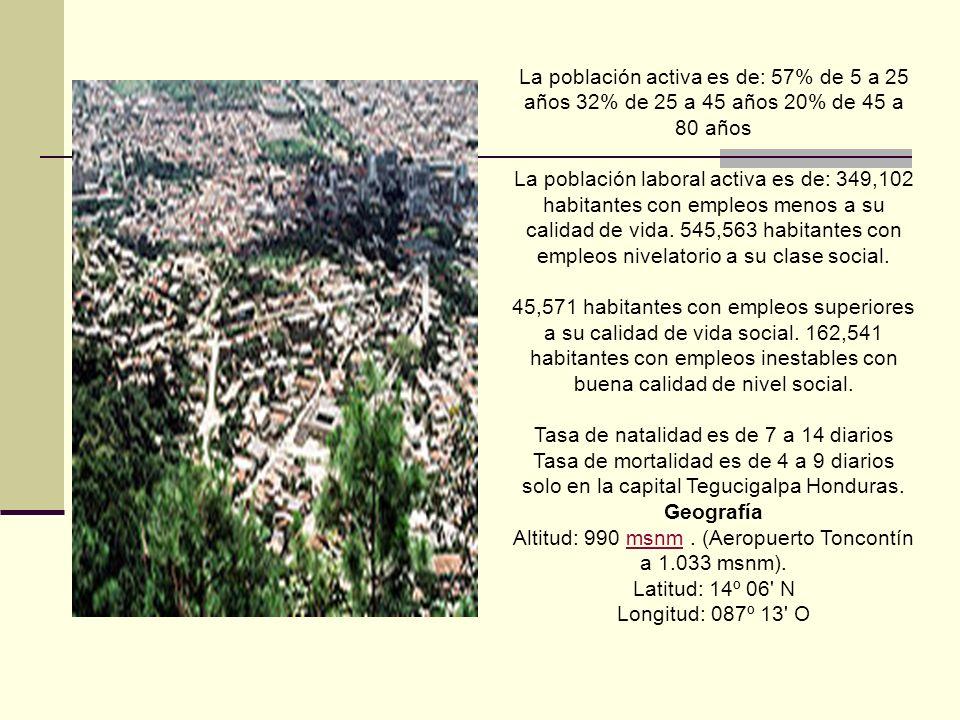 En una cuenca formada por el Río Grande o Choluteca, a unos 990 msnm.