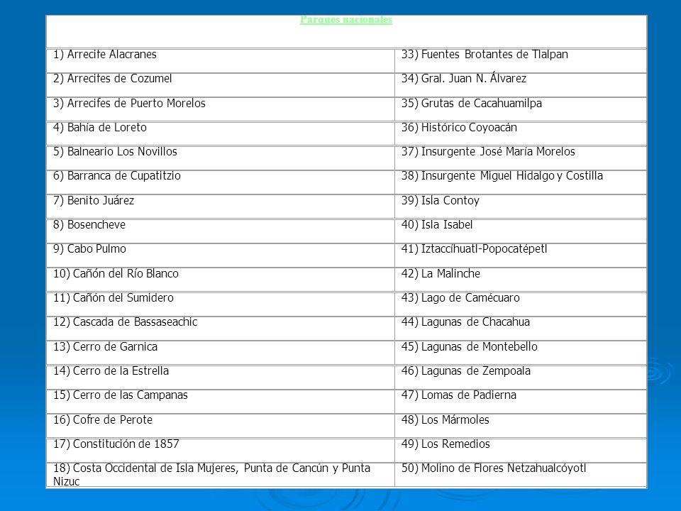 Parques nacionales 1) Arrecife Alacranes33) Fuentes Brotantes de Tlalpan 2) Arrecifes de Cozumel34) Gral. Juan N. Álvarez 3) Arrecifes de Puerto Morel