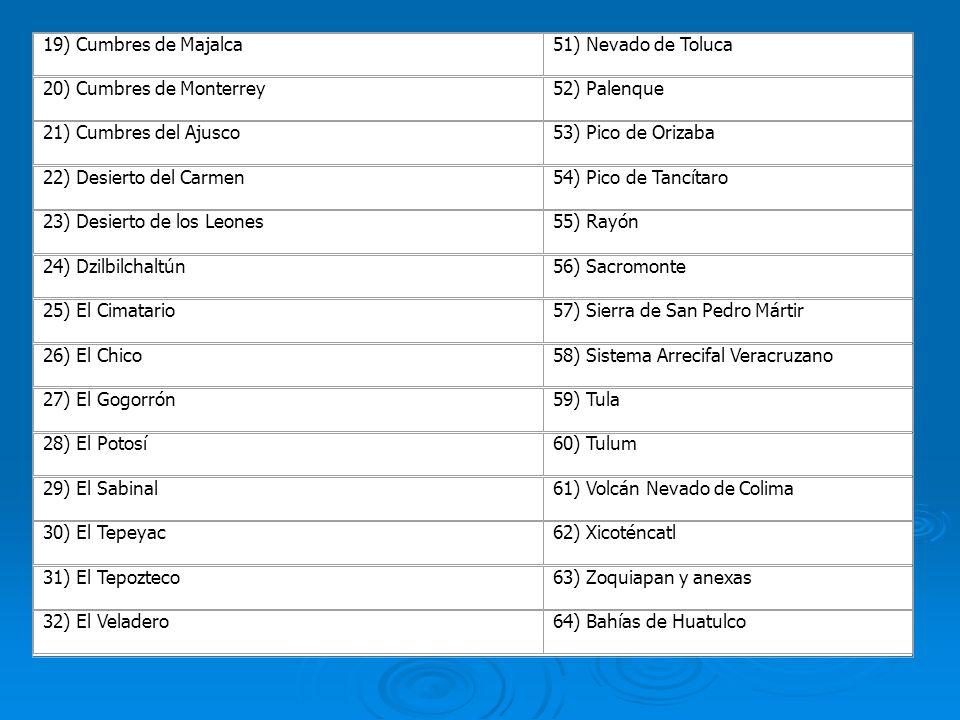19) Cumbres de Majalca51) Nevado de Toluca 20) Cumbres de Monterrey52) Palenque 21) Cumbres del Ajusco53) Pico de Orizaba 22) Desierto del Carmen54) P