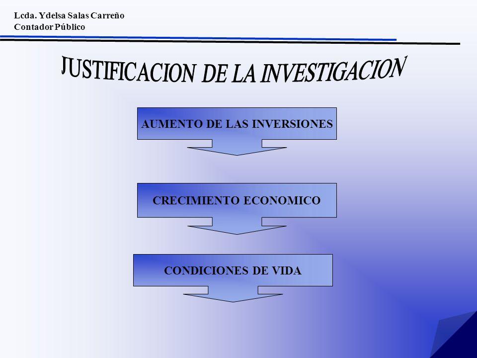 Lcda. Ydelsa Salas Carreño Contador Público AUMENTO DE LAS INVERSIONES CRECIMIENTO ECONOMICO CONDICIONES DE VIDA