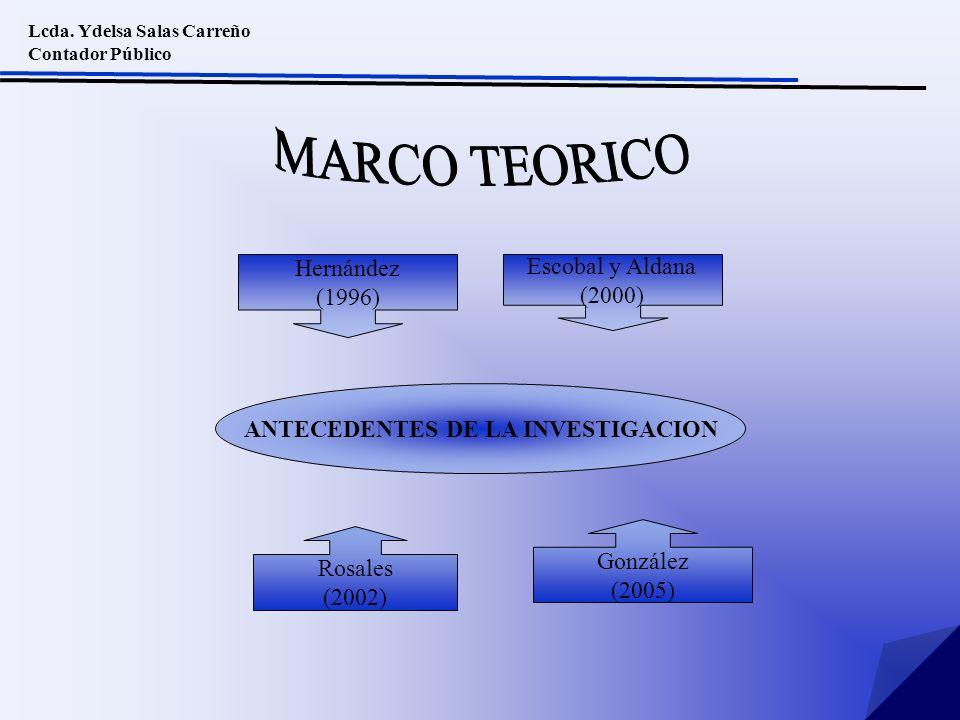 Lcda. Ydelsa Salas Carreño Contador Público Hernández (1996) ANTECEDENTES DE LA INVESTIGACION Escobal y Aldana (2000) Rosales (2002) González (2005)