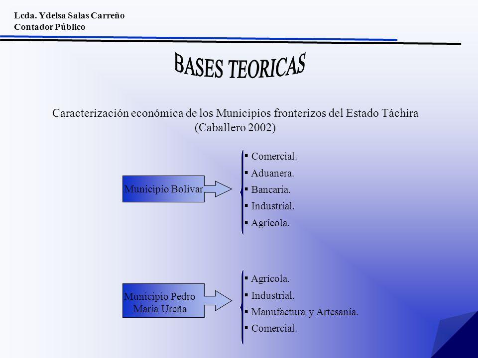 Lcda. Ydelsa Salas Carreño Contador Público Caracterización económica de los Municipios fronterizos del Estado Táchira (Caballero 2002) Municipio Bolí