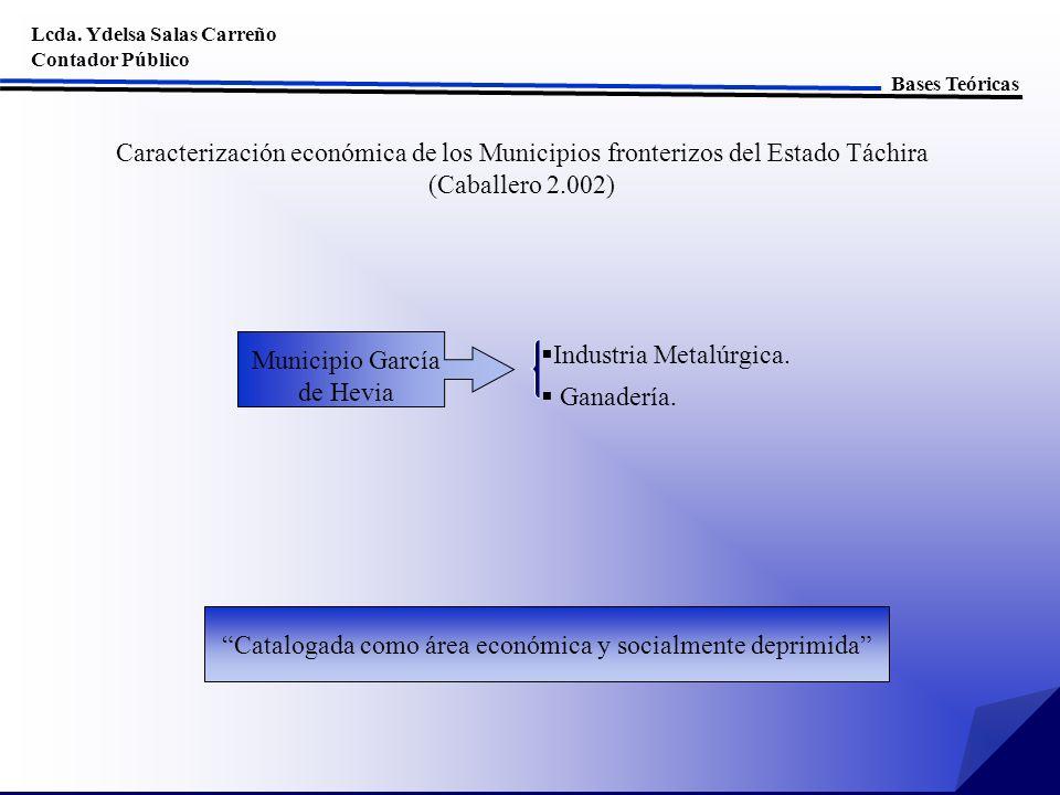 Lcda. Ydelsa Salas Carreño Contador Público Bases Teóricas Municipio García de Hevia Industria Metalúrgica. Ganadería. Caracterización económica de lo