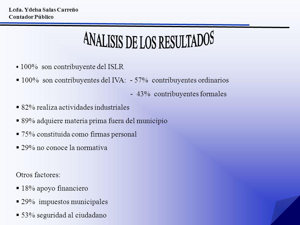 Lcda. Ydelsa Salas Carreño Contador Público 100% son contribuyente del ISLR 100% son contribuyentes del IVA: - 57% contribuyentes ordinarios - 43% con