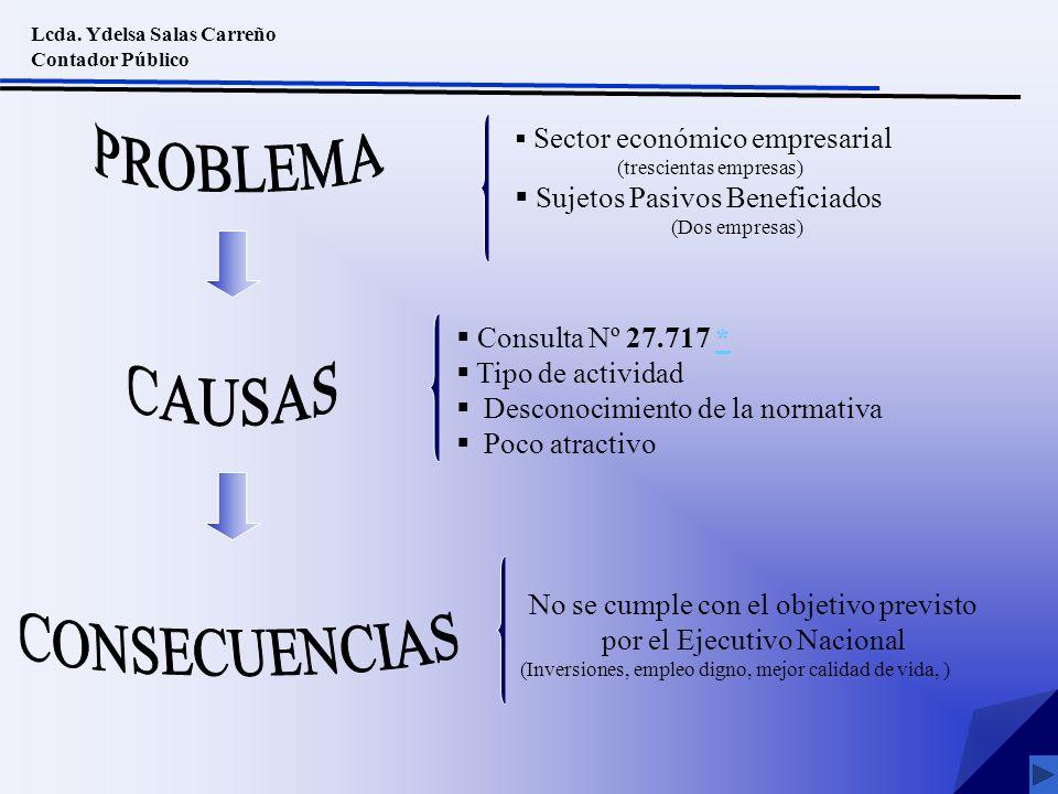 Lcda. Ydelsa Salas Carreño Contador Público Sector económico empresarial (trescientas empresas) Sujetos Pasivos Beneficiados (Dos empresas) Consulta N