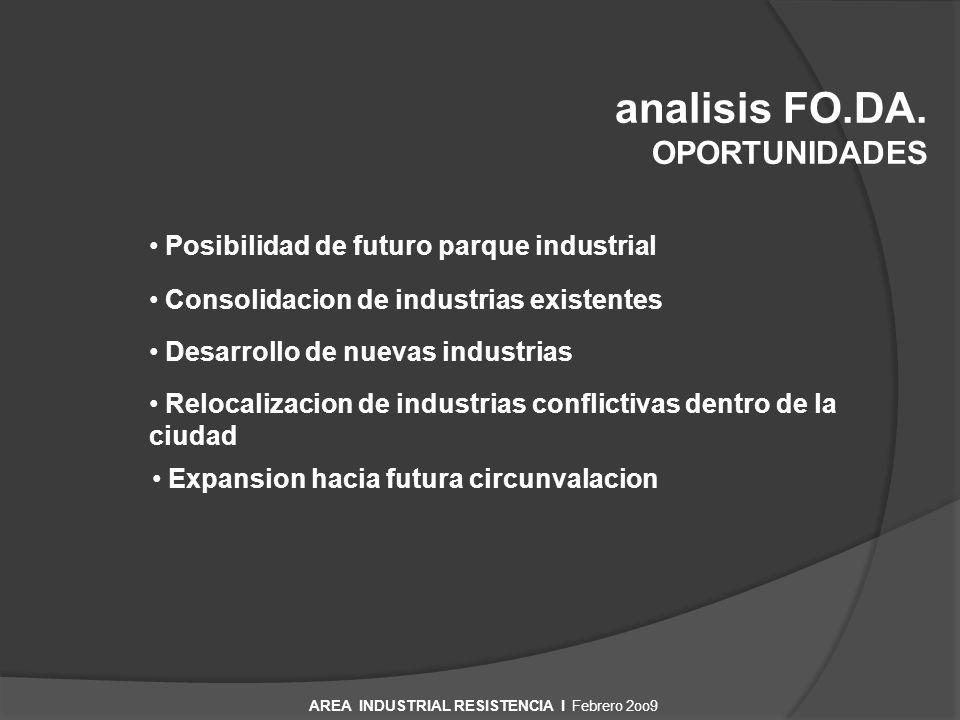 analisis FO.DA. OPORTUNIDADES Posibilidad de futuro parque industrial Consolidacion de industrias existentes Desarrollo de nuevas industrias Relocaliz