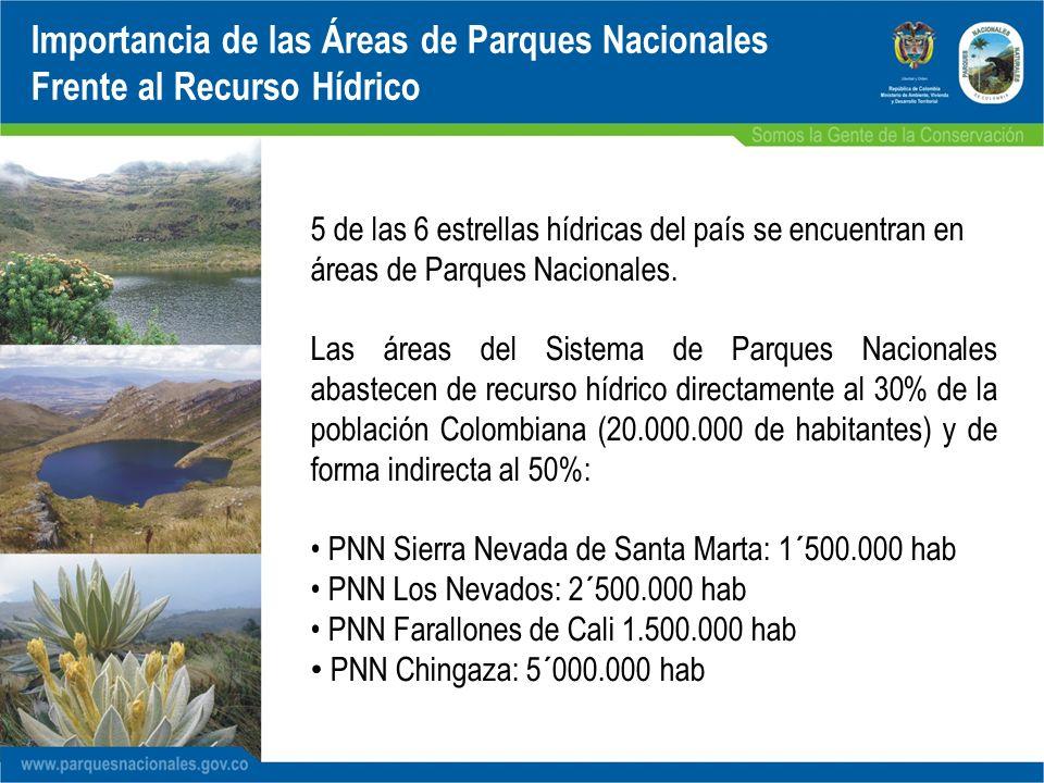 Importancia de las Áreas de Parques Nacionales Frente al Recurso Hídrico 5 de las 6 estrellas hídricas del país se encuentran en áreas de Parques Naci