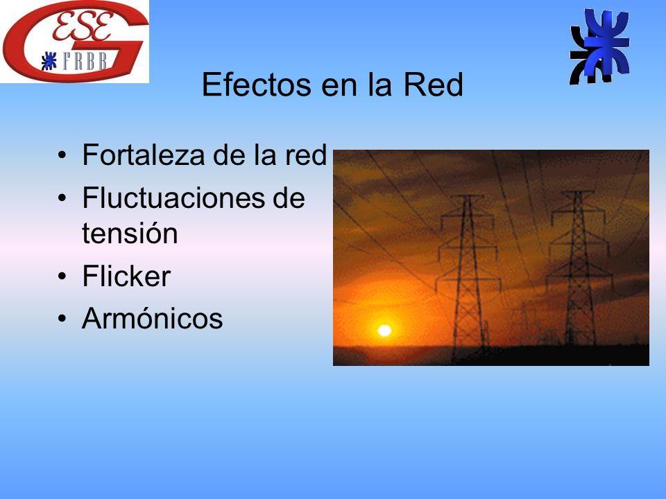 Efectos en la Red Fortaleza de la red Fluctuaciones de tensión Flicker Armónicos
