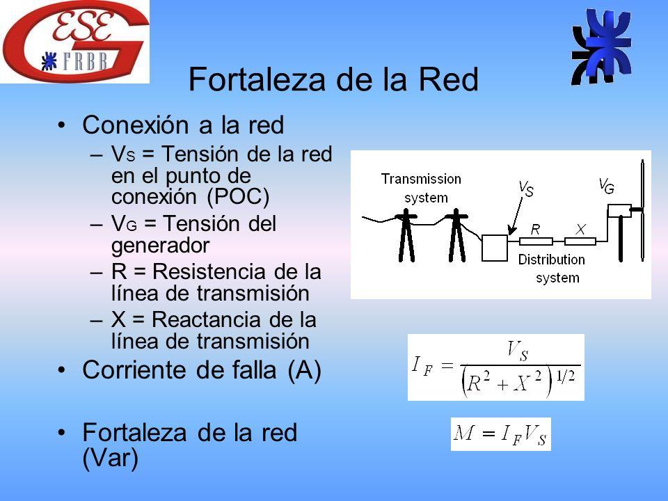 Fortaleza de la Red Conexión a la red –V S = Tensión de la red en el punto de conexión (POC) –V G = Tensión del generador –R = Resistencia de la línea de transmisión –X = Reactancia de la línea de transmisión Corriente de falla (A) Fortaleza de la red (Var)