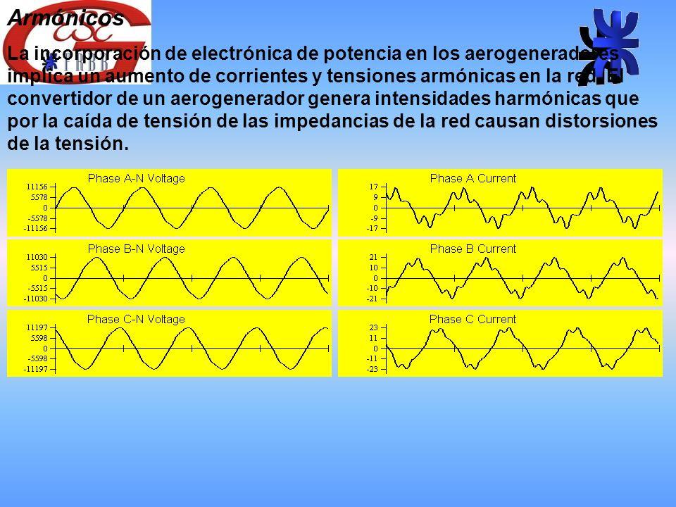 Armónicos La incorporación de electrónica de potencia en los aerogeneradores implica un aumento de corrientes y tensiones armónicas en la red.