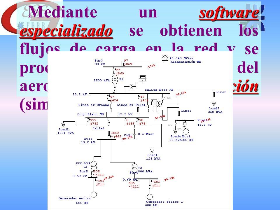 software especializado la instalación Mediante un software especializado se obtienen los flujos de carga en la red y se procede a la conexión del aerogenerador en la instalación (simulación)