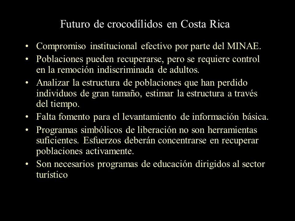 Futuro de crocodílidos en Costa Rica Compromiso institucional efectivo por parte del MINAE.