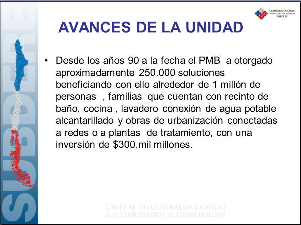AVANCES DE LA UNIDAD Desde los años 90 a la fecha el PMB a otorgado aproximadamente 250.000 soluciones beneficiando con ello alrededor de 1 millón de