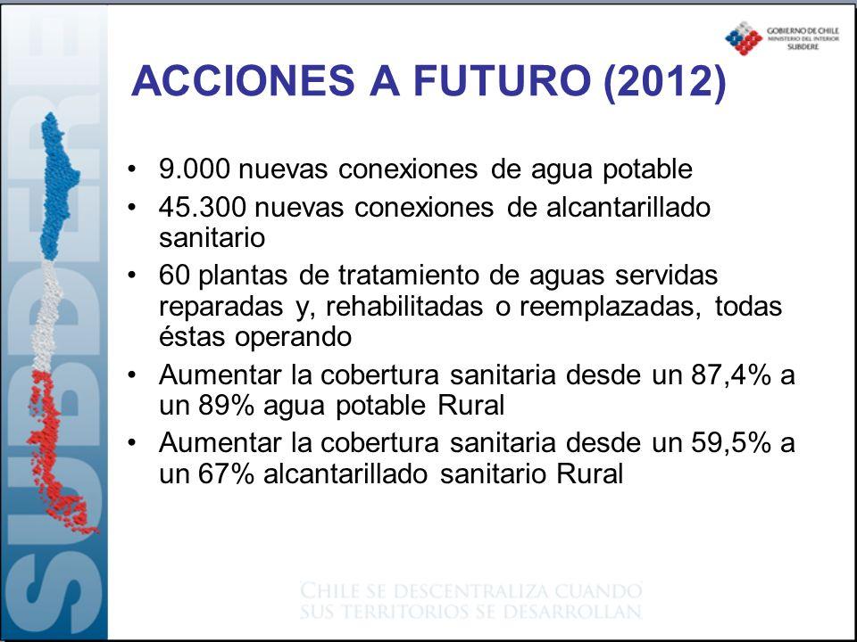 ACCIONES A FUTURO (2012) 9.000 nuevas conexiones de agua potable 45.300 nuevas conexiones de alcantarillado sanitario 60 plantas de tratamiento de aguas servidas reparadas y, rehabilitadas o reemplazadas, todas éstas operando Aumentar la cobertura sanitaria desde un 87,4% a un 89% agua potable Rural Aumentar la cobertura sanitaria desde un 59,5% a un 67% alcantarillado sanitario Rural